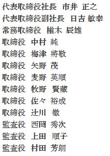 役員名簿2