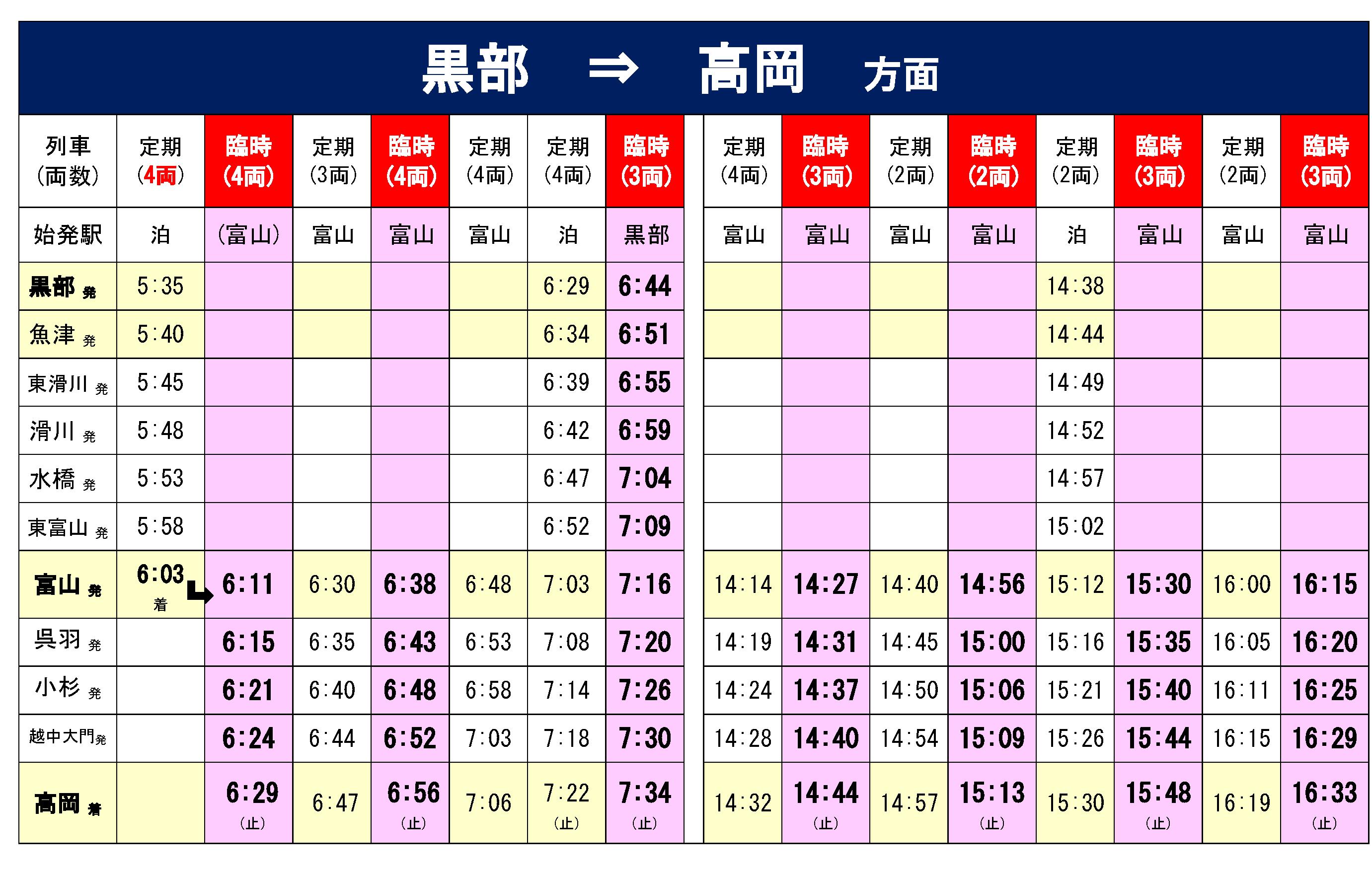 あいの 風 とやま 鉄道 時刻 表